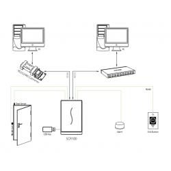 iSCR-100 Lettore RF Controllo Accessi