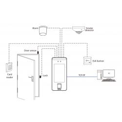 iClock Face Palm misurazione della temperatura corporea rapida e accurata
