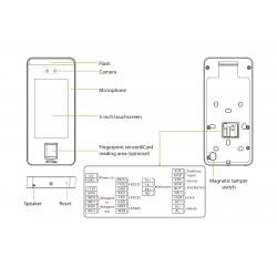 iClock Pro riconoscimento biometrico Volto, Impronte digitali e Palmo della mano
